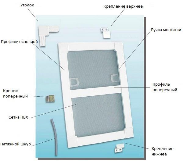 ustanovka-moskitnoy-setki-svoimi-rukami-8